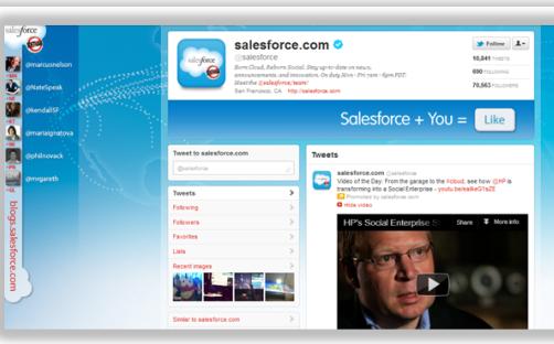 2-Salesforce