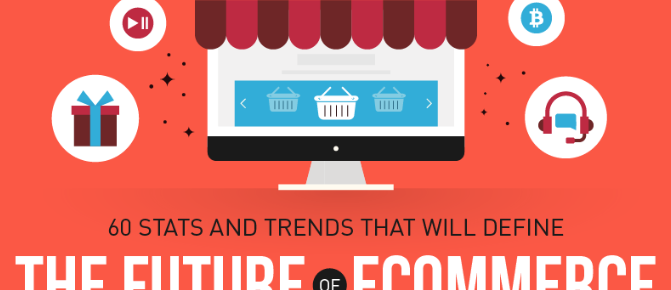 Predicting What Future Has In Store For Ecommerce – 60 Stats & Trends